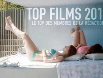 BILAN 2015 | Le TOP des membres